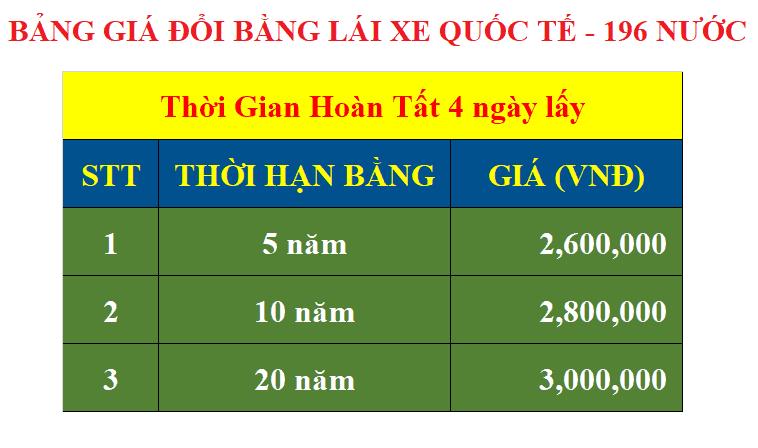 Đổi Bằng Lái Xe Quốc Tế 196 Nước Cho Người Việt Nam Đi Nước Ngoài (du lịch, du học) 1