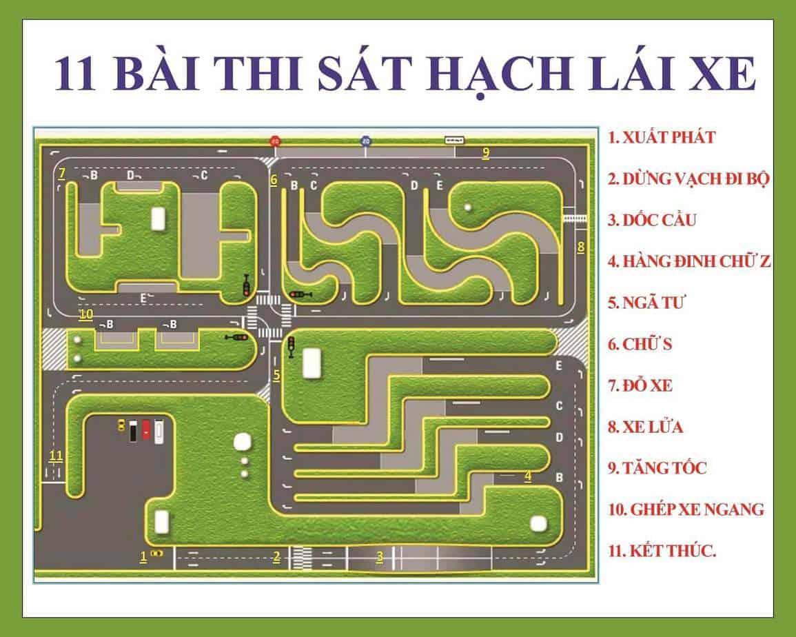 Trường Đào Tạo & Sát Hạch: Học - Thi Bằng Lái Xe Ôtô B1 / B11, B2 Tại TpHCM 2
