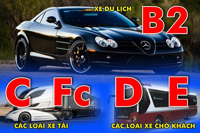 thi sát hạch giấy phép lái xe hạng Fc tại HCM, thi lấy bằng lái xe hạng D ở TpHCM, thi lái xe hạng C ở hcm, Học thi giấy phép lái xe hạng E ở Hồ Chí Minh, học lái xe oto 4 bánh - nang-dau - Nâng Dấu Giấy Phép Lái Xe Lên Bằng Hạng: C - D - E - FC Ở TpHCM