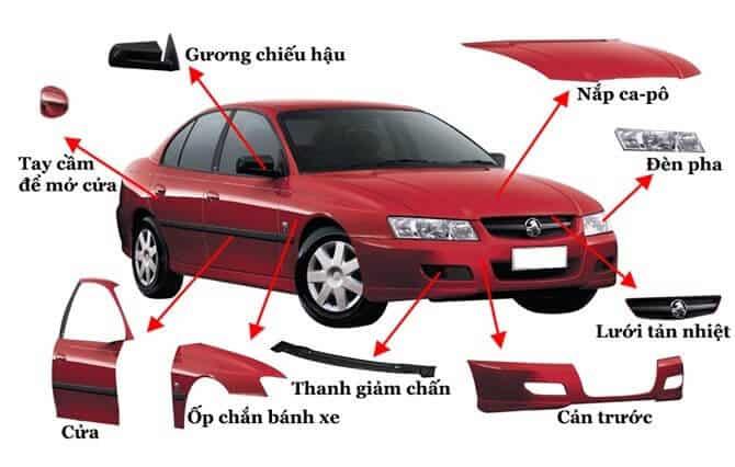 Những trang bị, đồ chơi cần thiết cho xe ô tô, ngoại thất 2