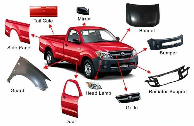 Những trang bị, đồ chơi cần thiết cho xe ô tô, ngoại thất 3