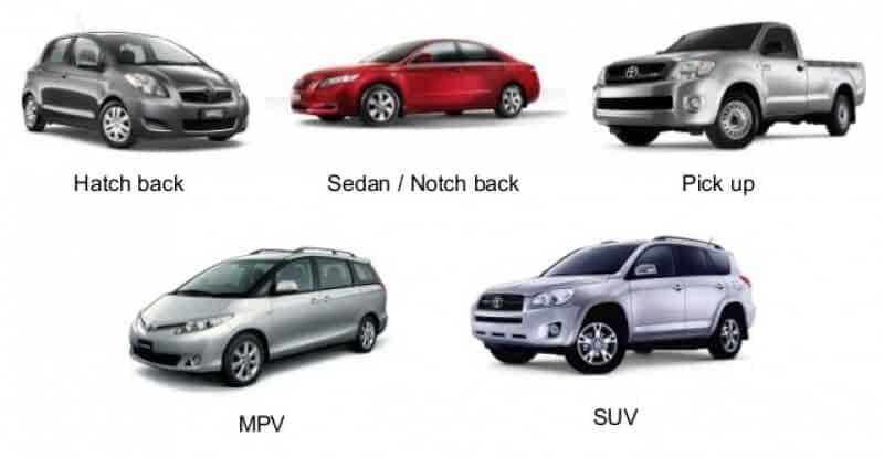 Toyota Yaris, Toyota Vios, SUV, SEDAN, PICKUP, Hyundai I20, HATCHBACK, Ford Fiesta, CROSSORVER - tin-tuc-chia-se - PHÂN KHÚC XE HẠNG A, B, C, D LÀ GÌ?