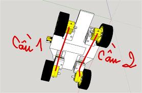 XE 1 CẦU 2 CẦU LÀ GÌ? 2WD, 4WD VÀ AWD LÀ GÌ 4