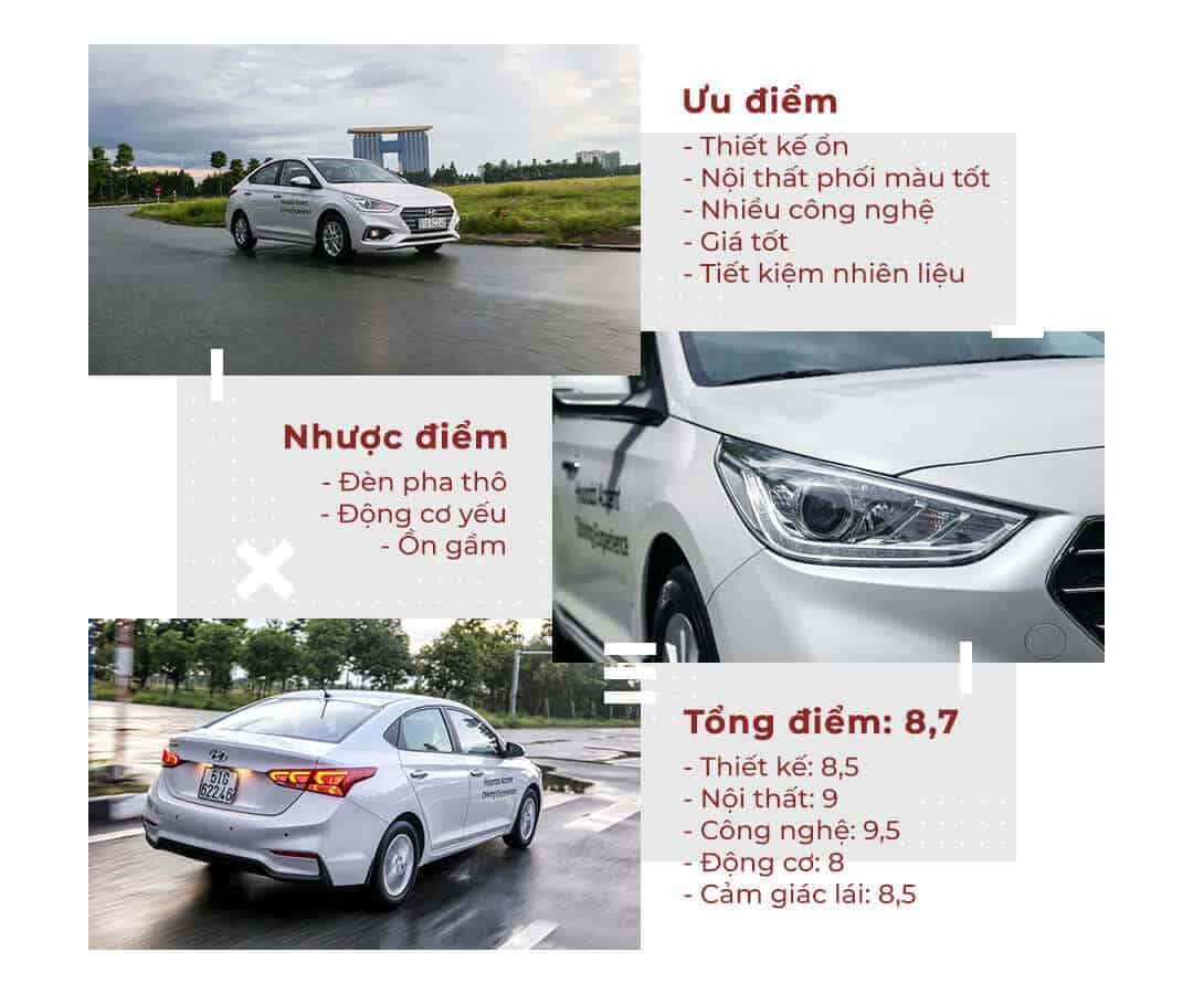Hyundai Accent 2018 giá từ 425 triệu đồng 1