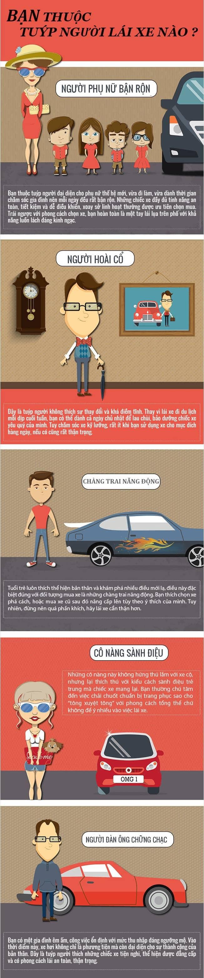 Bạn là tuýp người lái xe bận rộn, hoài cổ, năng động, sành điệu hay chững chạc? 1