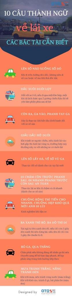 Top 10 Câu Thành Ngữ Về Lái Xe Cực Hay Nên Biết 1