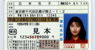 Fast Change of Japanese Driver's License to Vietnam 5