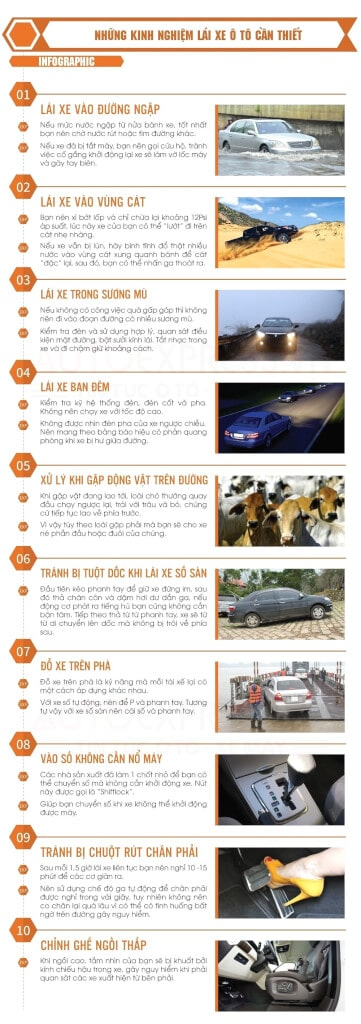 Top 10 Car Driving Notes for Newbies 1