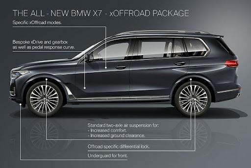 BMW X7 Bản 6 Tỷ Khác Bản 7 Tỷ Như Thế Nào 1