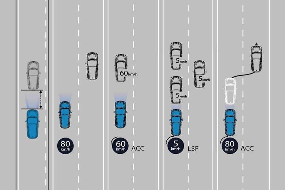 5 Mẫu SUV/CUV 7 Chỗ Phổ Thông Đáng Mua Nhất Tại VN 2